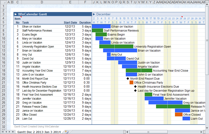 How do you create a timeline in Excel?