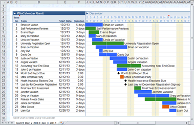 Gantt Layout in Excel